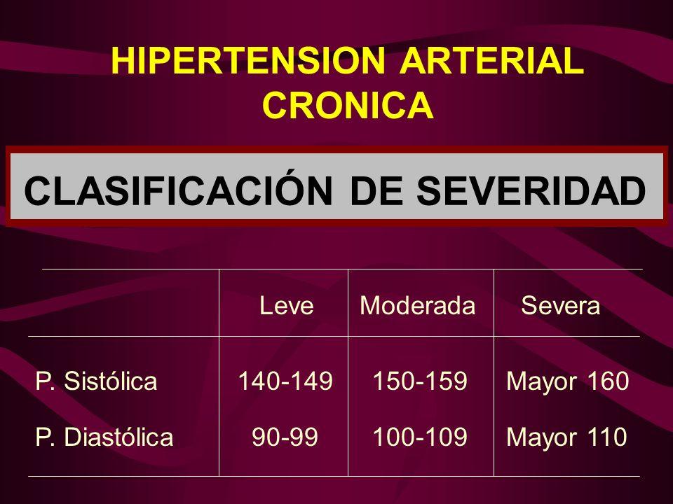 HIPERTENSION ARTERIAL CRONICA CLASIFICACIÓN DE SEVERIDAD Leve Moderada Severa P. Sistólica140-149150-159Mayor 160 P. Diastólica 90-99100-109Mayor 110
