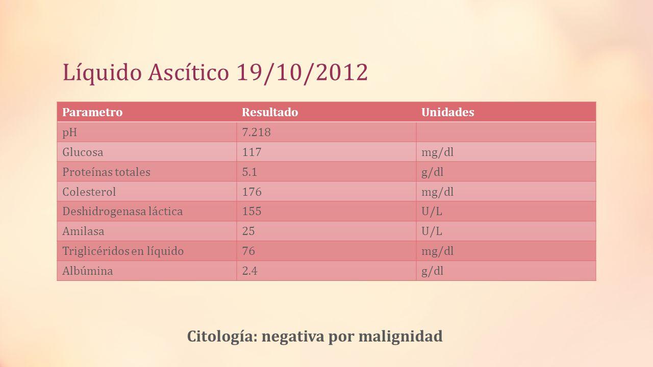 Líquido Ascítico 19/10/2012 ParametroResultadoUnidades pH7.218 Glucosa117mg/dl Proteínas totales5.1g/dl Colesterol176mg/dl Deshidrogenasa láctica155U/