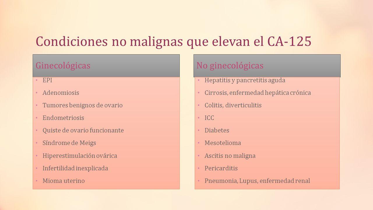 Condiciones no malignas que elevan el CA-125 Ginecológicas EPI Adenomiosis Tumores benignos de ovario Endometriosis Quiste de ovario funcionante Síndr
