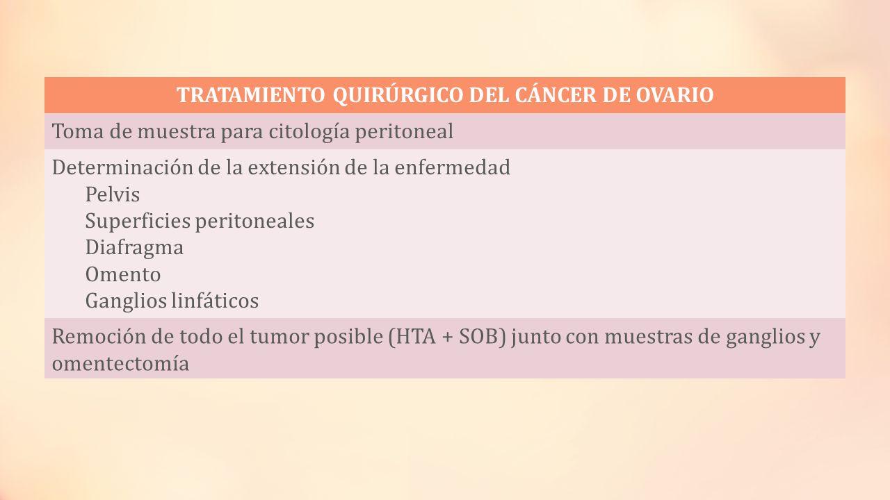 TRATAMIENTO QUIRÚRGICO DEL CÁNCER DE OVARIO Toma de muestra para citología peritoneal Determinación de la extensión de la enfermedad Pelvis Superficie