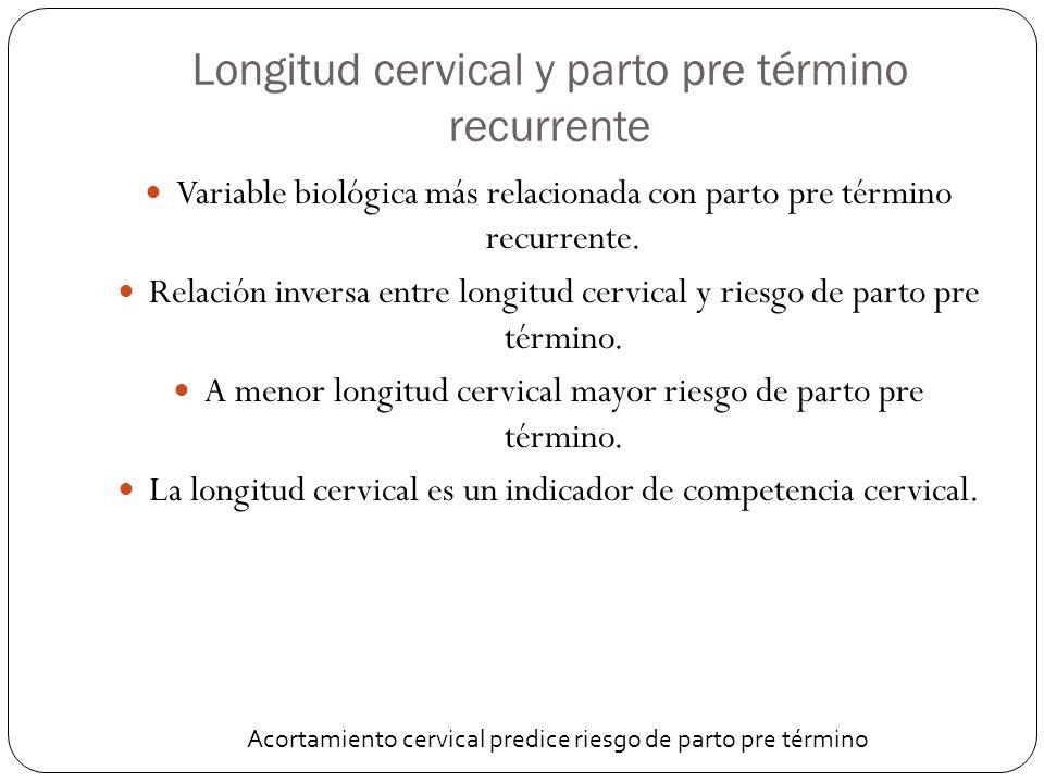 Longitud cervical y parto pre término recurrente Variable biológica más relacionada con parto pre término recurrente. Relación inversa entre longitud