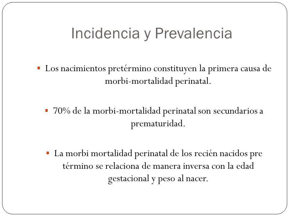 Incidencia y Prevalencia Los nacimientos pretérmino constituyen la primera causa de morbi-mortalidad perinatal. 70% de la morbi-mortalidad perinatal s