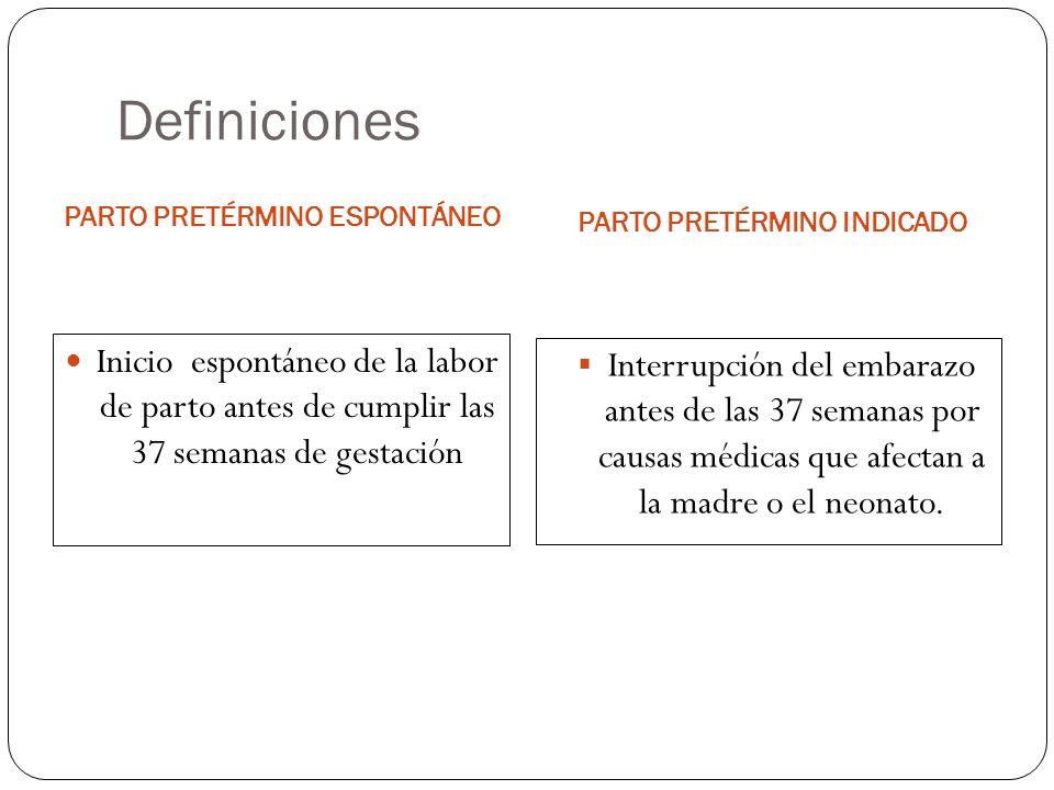 Definiciones PARTO PRETÉRMINO ESPONTÁNEO PARTO PRETÉRMINO INDICADO Inicio espontáneo de la labor de parto antes de cumplir las 37 semanas de gestación