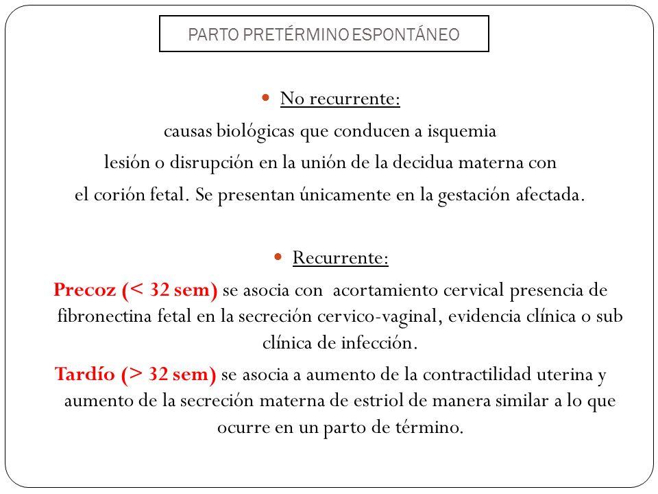 PARTO PRETÉRMINO ESPONTÁNEO No recurrente FACTORES DE RIESGO: Sangrado II trimestre Anomalías volumen de líquido amniótico Gestación múltiple Drogodependencia Traumatismo Las contracciones prematuras y/o rotura de membranas pueden ser secundarias a la hemorragia decidual con producción de trombina.