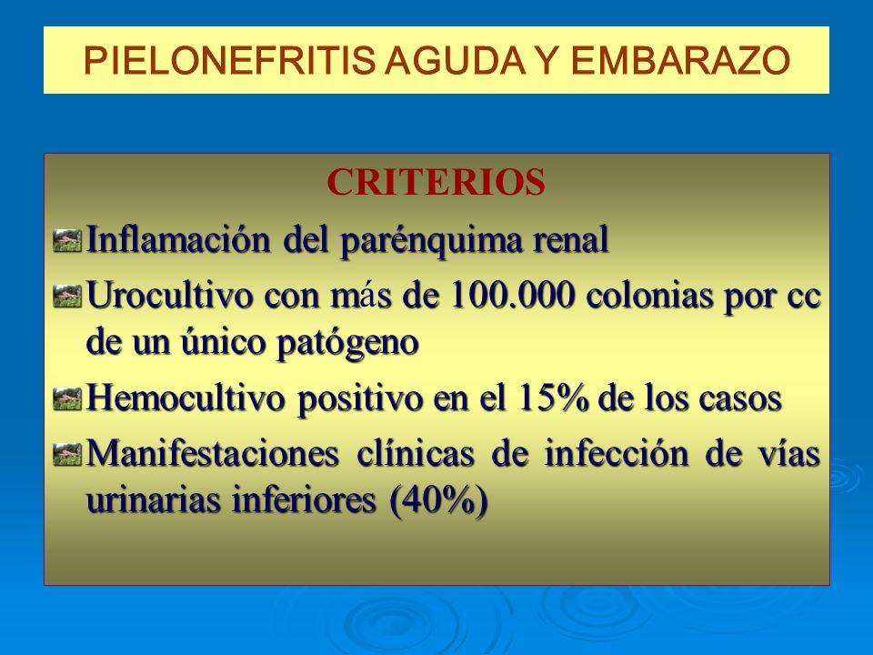PIELONEFRITIS AGUDA Y EMBARAZO CRITERIOS Inflamación del parénquima renal Urocultivo con ms de 100.000 colonias por cc de un único patógeno Urocultivo