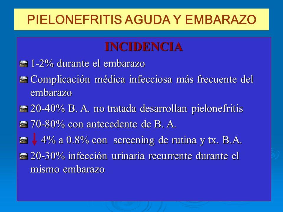 PIELONEFRITIS AGUDA Y EMBARAZO INCIDENCIA 1-2% durante el embarazo Complicación médica infecciosa más frecuente del embarazo 20-40% B. A. no tratada d