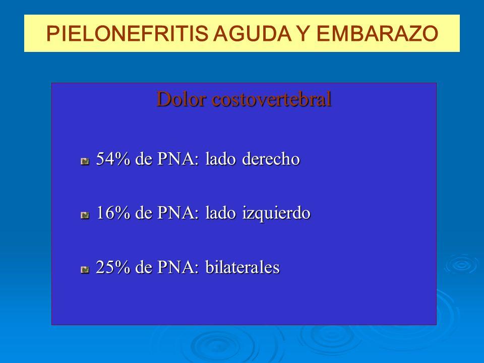 PIELONEFRITIS AGUDA Y EMBARAZO Dolor costovertebral 54% de PNA: lado derecho 16% de PNA: lado izquierdo 25% de PNA: bilaterales