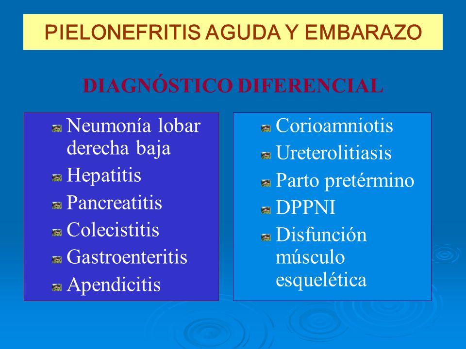 DIAGNÓSTICO DIFERENCIAL Neumonía lobar derecha baja Hepatitis Pancreatitis Colecistitis Gastroenteritis Apendicitis Corioamniotis Ureterolitiasis Part