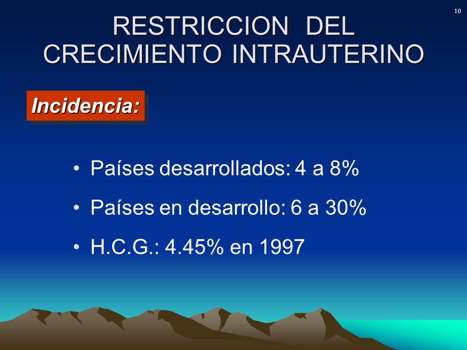 Países desarrollados: 4 a 8% Países en desarrollo: 6 a 30% H.C.G.: 4.45% en 1997 Incidencia:Incidencia: RESTRICCION DEL CRECIMIENTO INTRAUTERINO 10