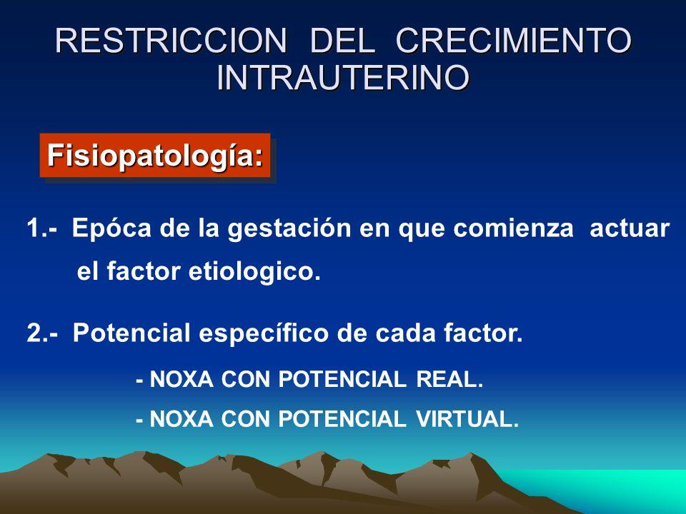 1.- Epóca de la gestación en que comienza actuar el factor etiologico. 2.- Potencial específico de cada factor. - NOXA CON POTENCIAL REAL. - NOXA CON