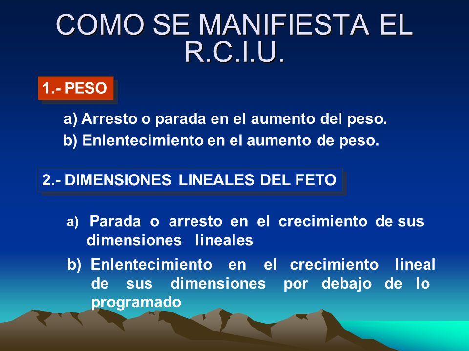 COMO SE MANIFIESTA EL R.C.I.U. 1.- PESO a) Arresto o parada en el aumento del peso. b) Enlentecimiento en el aumento de peso. 2.- DIMENSIONES LINEALES