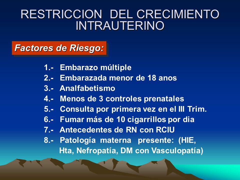RESTRICCION DEL CRECIMIENTO INTRAUTERINO Factores de Riesgo: 1.- Embarazo múltiple 2.- Embarazada menor de 18 anos 3.- Analfabetismo 4.- Menos de 3 co
