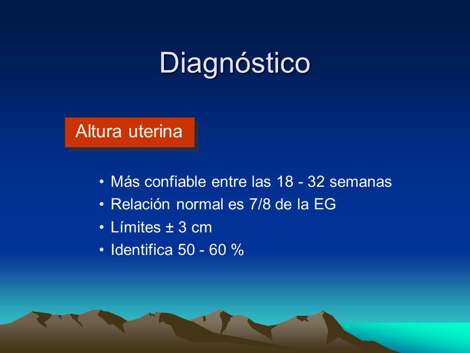 Diagnóstico Altura uterina Más confiable entre las 18 - 32 semanas Relación normal es 7/8 de la EG Límites ± 3 cm Identifica 50 - 60 %