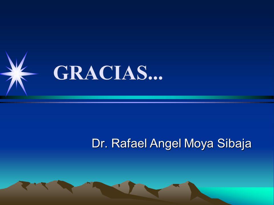 GRACIAS... Dr. Rafael Angel Moya Sibaja