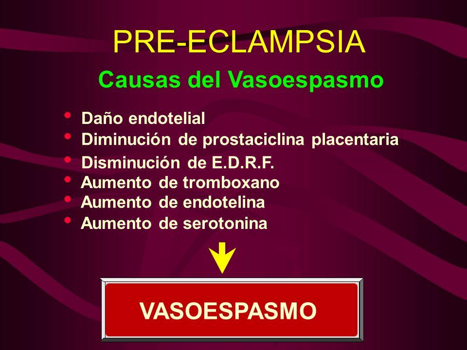 PRE-ECLAMPSIA Causas del Vasoespasmo Diminución de prostaciclina placentaria Disminución de E.D.R.F. Aumento de tromboxano Aumento de endotelina Aumen