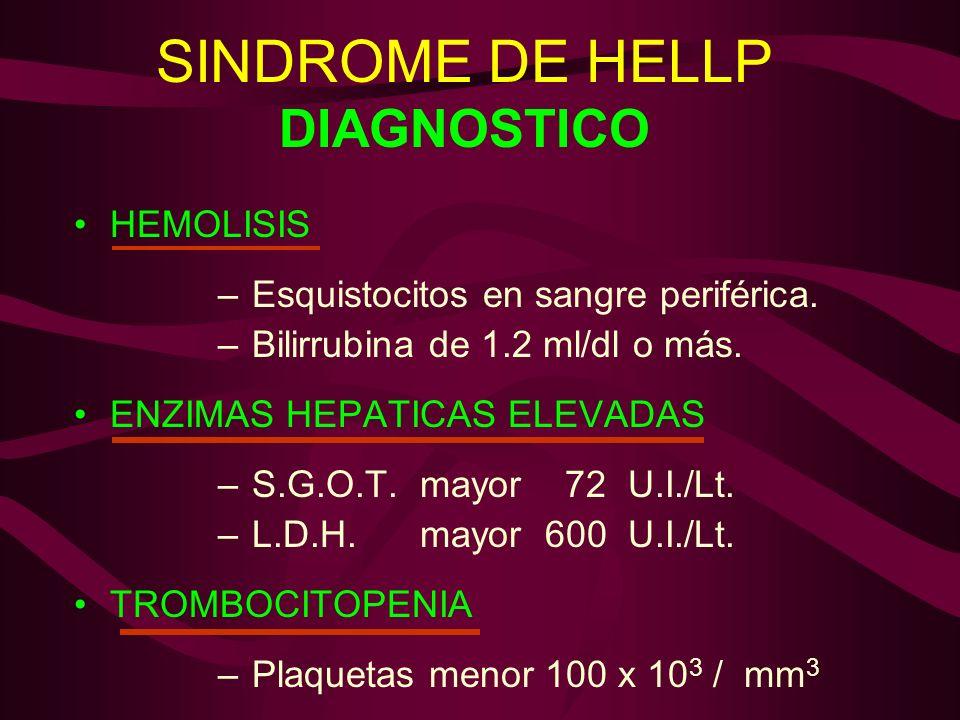 SINDROME DE HELLP DIAGNOSTICO HEMOLISIS – Esquistocitos en sangre periférica. – Bilirrubina de 1.2 ml/dl o más. ENZIMAS HEPATICAS ELEVADAS – S.G.O.T.