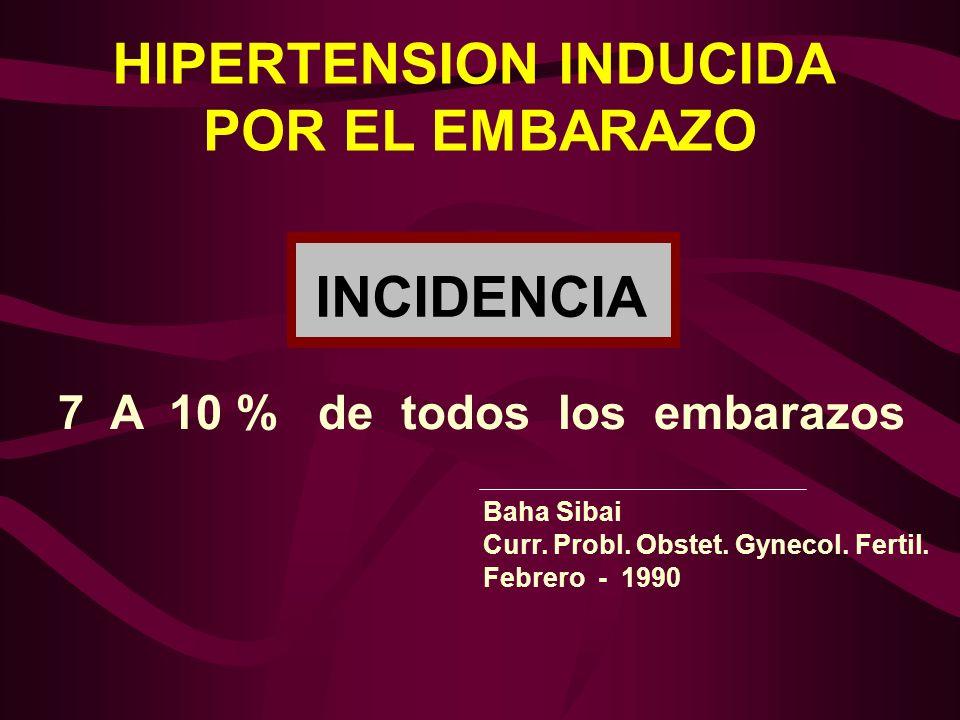 HIPERTENSION INDUCIDA POR EL EMBARAZO 7 A 10 % de todos los embarazos Baha Sibai Curr. Probl. Obstet. Gynecol. Fertil. Febrero - 1990 INCIDENCIA