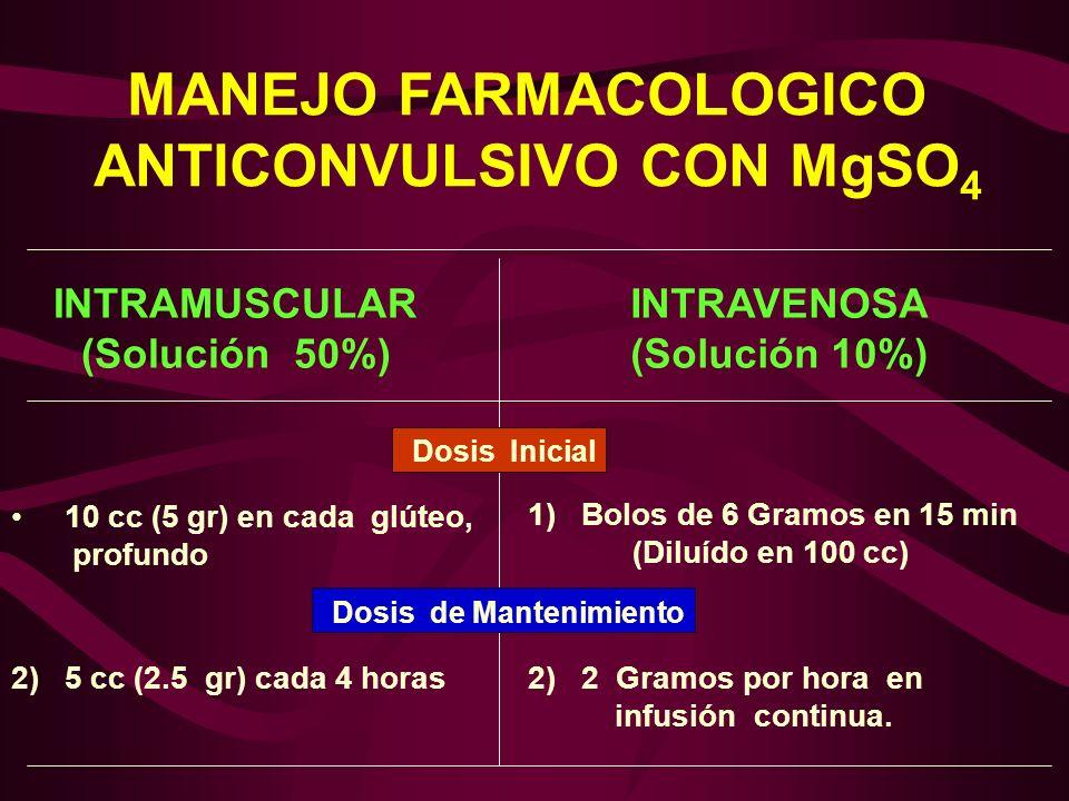 MANEJO FARMACOLOGICO ANTICONVULSIVO CON MgSO 4 INTRAMUSCULAR (Solución 50%) INTRAVENOSA (Solución 10%) 10 cc (5 gr) en cada glúteo, profundo 1)Bolos d