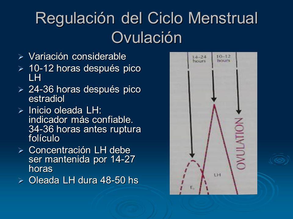 Regulación del Ciclo Menstrual Ovulación Variación considerable Variación considerable 10-12 horas después pico LH 10-12 horas después pico LH 24-36 h