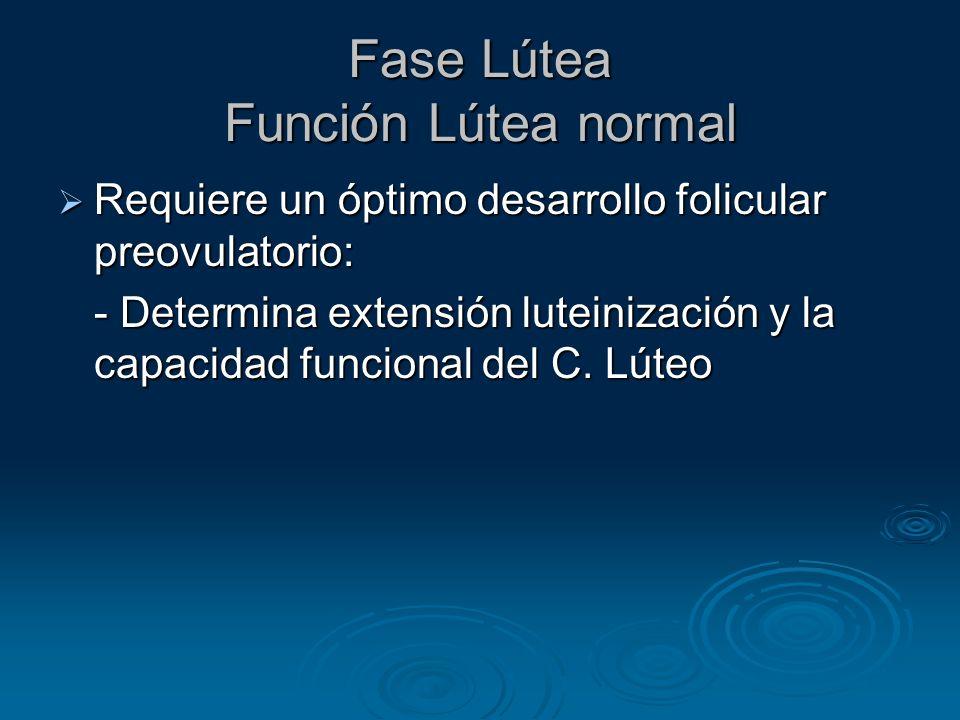 Fase Lútea Función Lútea normal Requiere un óptimo desarrollo folicular preovulatorio: Requiere un óptimo desarrollo folicular preovulatorio: - Determ