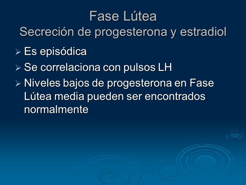 Fase Lútea Secreción de progesterona y estradiol Es episódica Es episódica Se correlaciona con pulsos LH Se correlaciona con pulsos LH Niveles bajos d