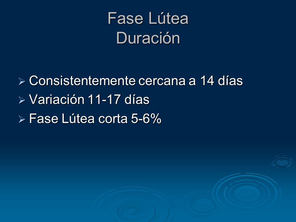 Fase Lútea Duración Consistentemente cercana a 14 días Consistentemente cercana a 14 días Variación 11-17 días Variación 11-17 días Fase Lútea corta 5