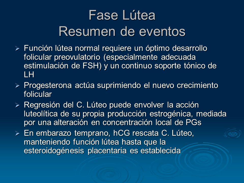 Fase Lútea Resumen de eventos Función lútea normal requiere un óptimo desarrollo folicular preovulatorio (especialmente adecuada estimulación de FSH)