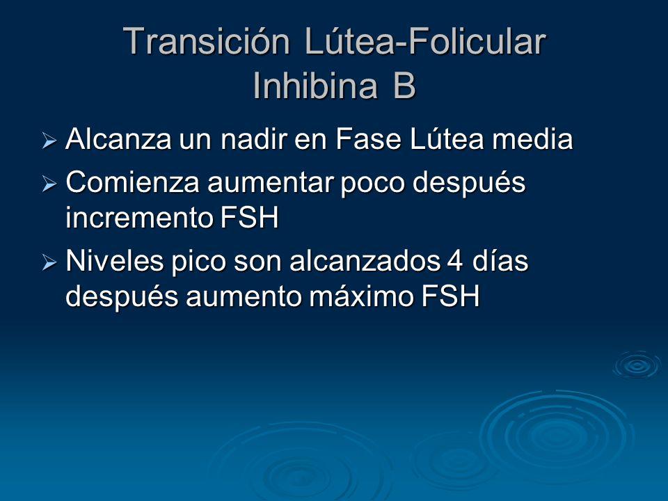 Transición Lútea-Folicular Inhibina B Alcanza un nadir en Fase Lútea media Alcanza un nadir en Fase Lútea media Comienza aumentar poco después increme