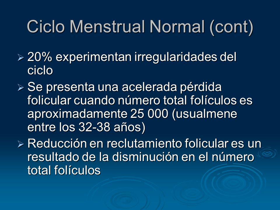 Ciclo Menstrual Normal (cont) 20% experimentan irregularidades del ciclo 20% experimentan irregularidades del ciclo Se presenta una acelerada pérdida