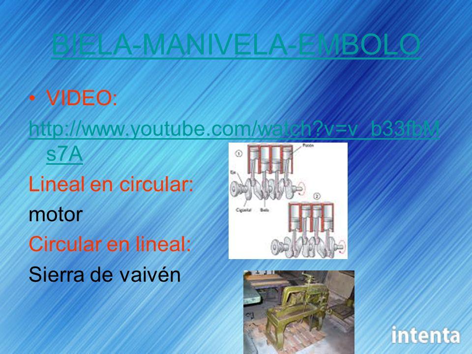 BIELA-MANIVELA-EMBOLO VIDEO: http://www.youtube.com/watch?v=v_b33fbM s7A Lineal en circular: motor Circular en lineal: Sierra de vaivén