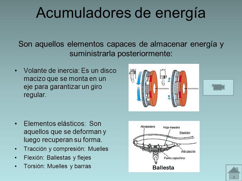 Acumuladores de energía Son aquellos elementos capaces de almacenar energía y suministrarla posteriormente: Volante de inercia: Es un disco macizo que