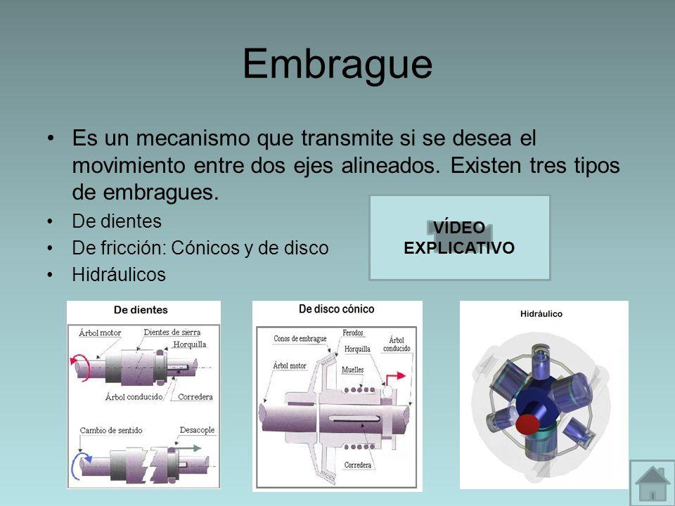 Embrague Es un mecanismo que transmite si se desea el movimiento entre dos ejes alineados. Existen tres tipos de embragues. De dientes De fricción: Có