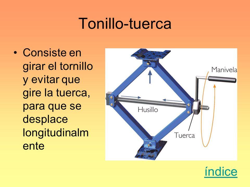 Tonillo-tuerca Consiste en girar el tornillo y evitar que gire la tuerca, para que se desplace longitudinalm ente índice