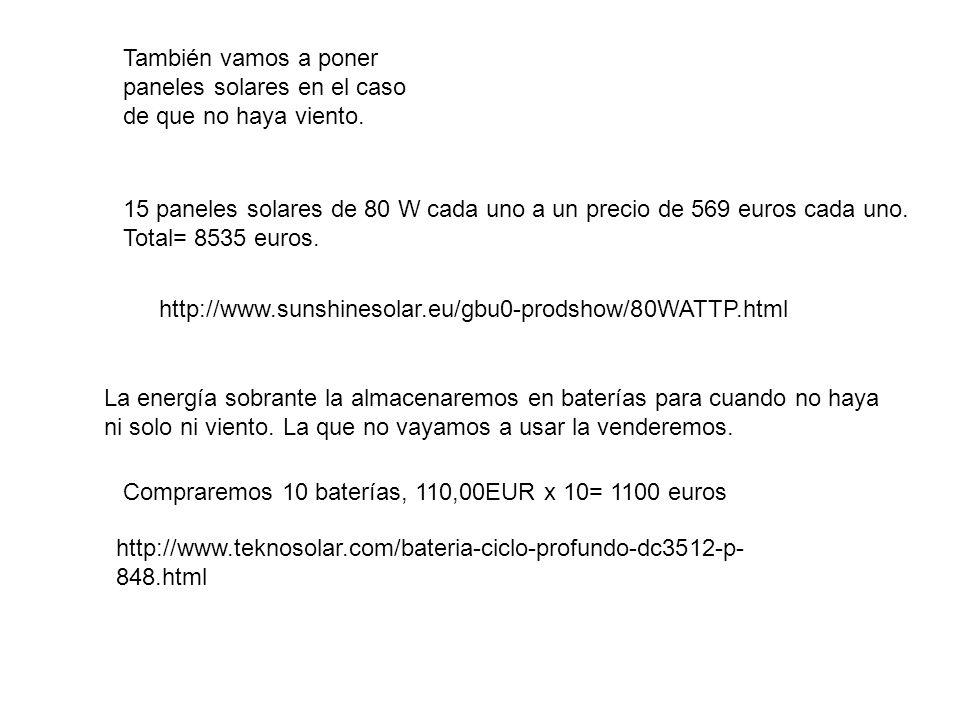También vamos a poner paneles solares en el caso de que no haya viento. 15 paneles solares de 80 W cada uno a un precio de 569 euros cada uno. Total=