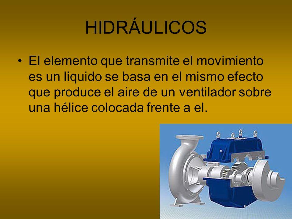 HIDRÁULICOS El elemento que transmite el movimiento es un liquido se basa en el mismo efecto que produce el aire de un ventilador sobre una hélice col