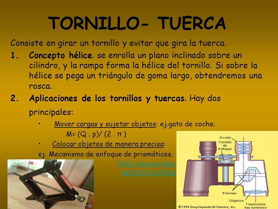 TORNILLO- TUERCA Consiste en girar un tornillo y evitar que gira la tuerca. 1.Concepto hélice. se enrolla un plano inclinado sobre un cilindro, y la r