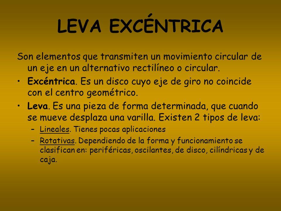 LEVA EXCÉNTRICA Son elementos que transmiten un movimiento circular de un eje en un alternativo rectilíneo o circular. Excéntrica. Es un disco cuyo ej