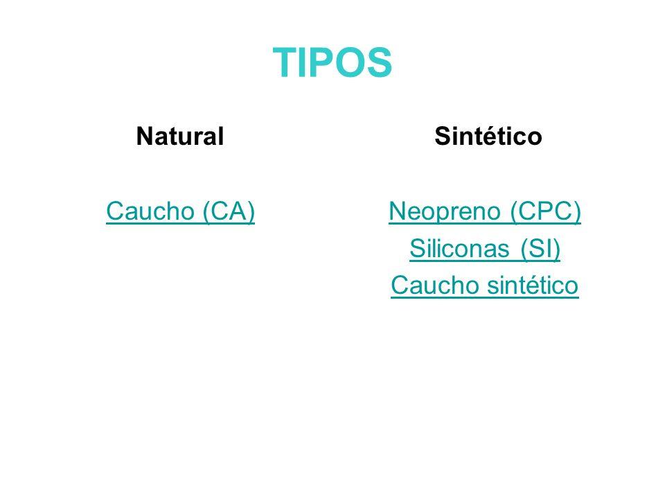 TIPOS Natural Caucho (CA) Sintético Neopreno (CPC) Siliconas (SI) Caucho sintético