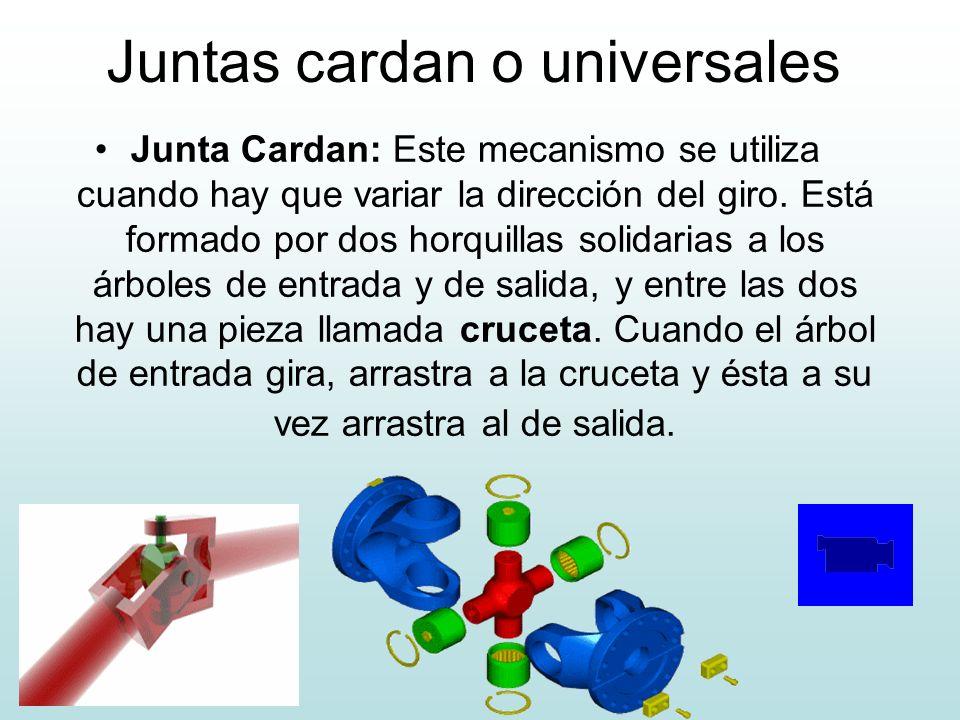Juntas cardan o universales Junta Cardan: Este mecanismo se utiliza cuando hay que variar la dirección del giro. Está formado por dos horquillas solid