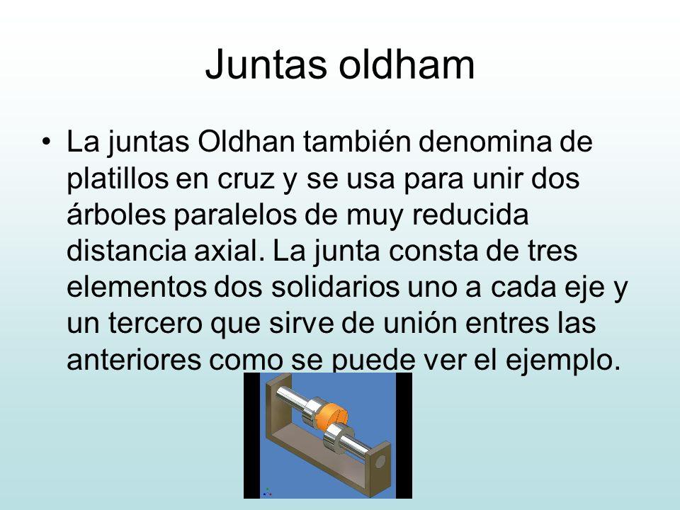 Juntas oldham La juntas Oldhan también denomina de platillos en cruz y se usa para unir dos árboles paralelos de muy reducida distancia axial. La junt
