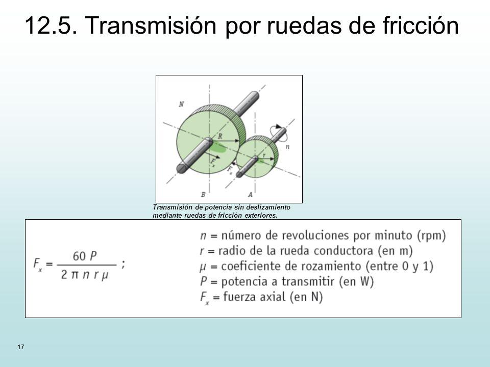 17 12.5. Transmisión por ruedas de fricción Transmisión de potencia sin deslizamiento mediante ruedas de fricción exteriores.