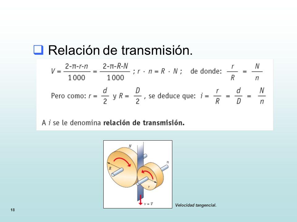 18 Relación de transmisión. Velocidad tangencial.