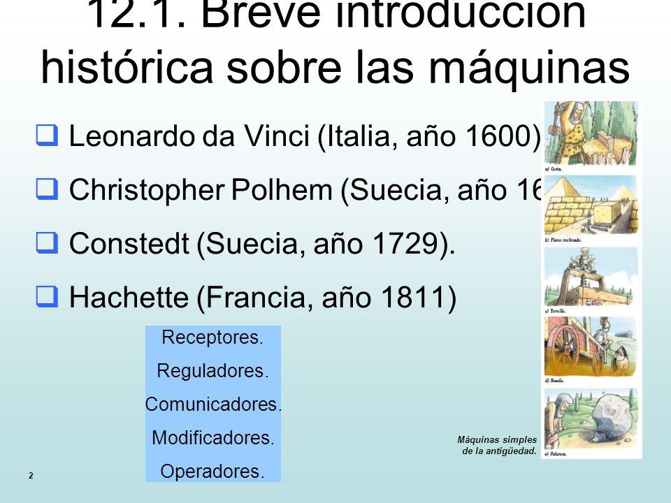 2 12.1. Breve introducción histórica sobre las máquinas Leonardo da Vinci (Italia, año 1600). Christopher Polhem (Suecia, año 1696). Constedt (Suecia,