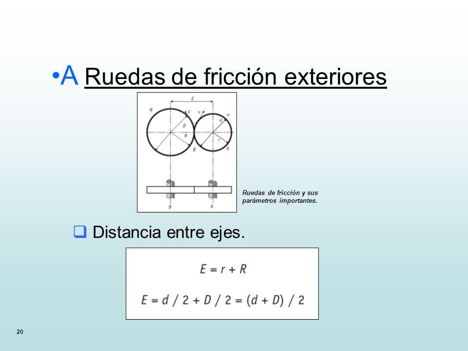 20 A Ruedas de fricción exteriores Distancia entre ejes. Ruedas de fricción y sus parámetros importantes.