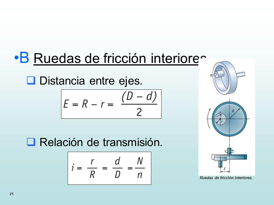 21 B Ruedas de fricción interiores Distancia entre ejes. Relación de transmisión. Ruedas de fricción interiores.