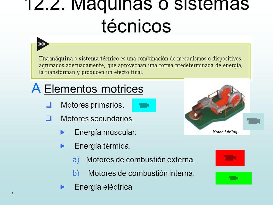 3 12.2. Máquinas o sistemas técnicos A Elementos motrices Motores primarios. Motores secundarios. Energía muscular. Energía térmica. a)Motores de comb