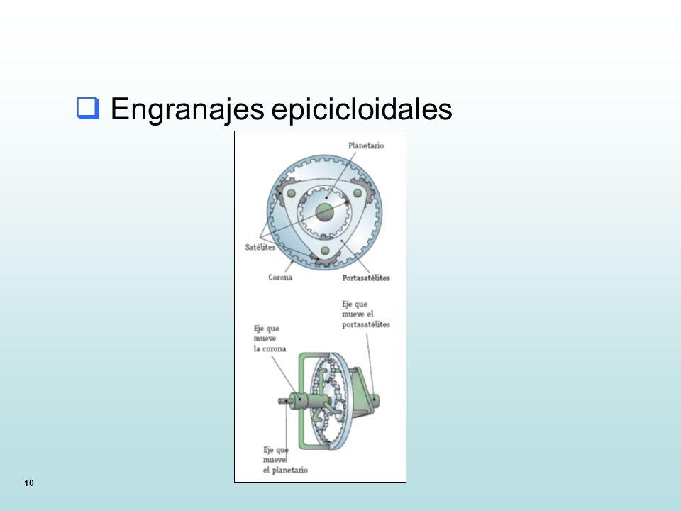 10 Engranajes epicicloidales