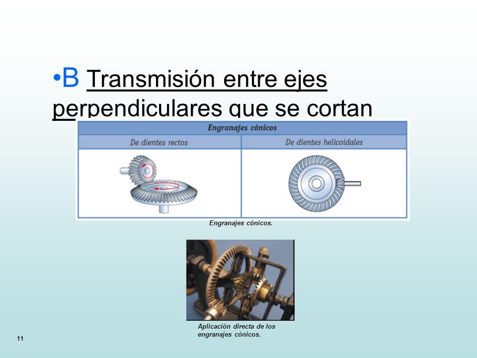 11 B Transmisión entre ejes perpendiculares que se cortan Engranajes cónicos. Aplicación directa de los engranajes cónicos.