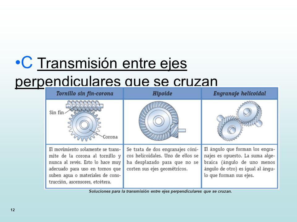 12 C Transmisión entre ejes perpendiculares que se cruzan Soluciones para la transmisión entre ejes perpendiculares que se cruzan.
