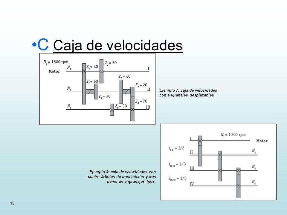 15 C Caja de velocidades Ejemplo 7: caja de velocidades con engranajes desplazables. Ejemplo 8: caja de velocidades con cuatro árboles de transmisión